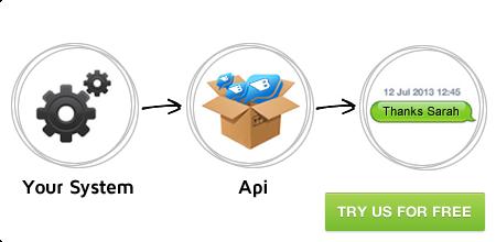 API, Email API, Automation